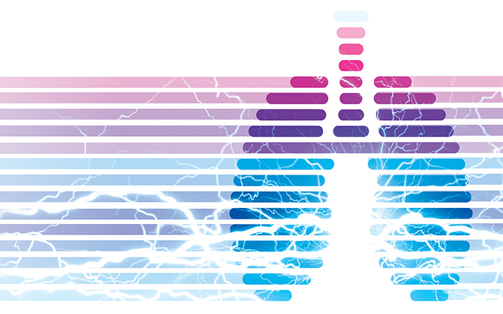 The Power of Precision Medicine in Advanced Non-Small Cell Lung Cancer: <br/> Focus on Targeting MET Alterations